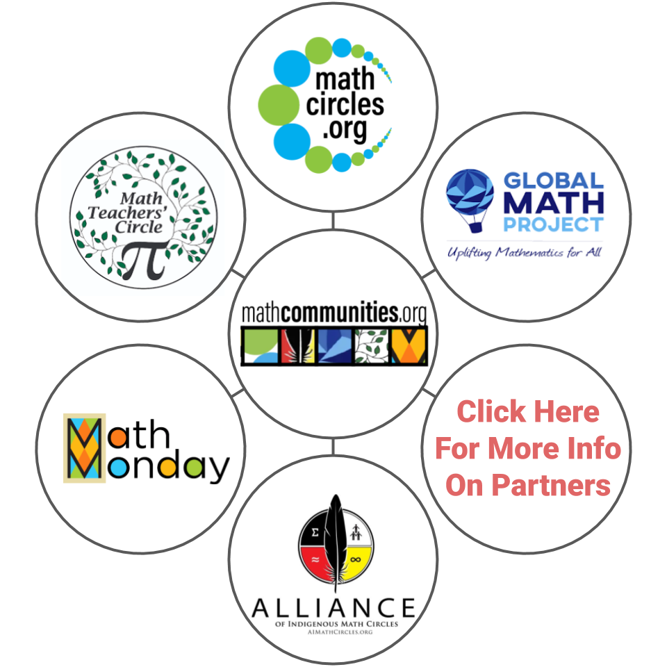 Math Communities Map
