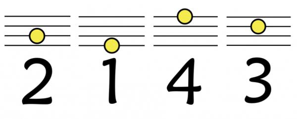 ad 12