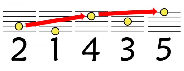 ad 13